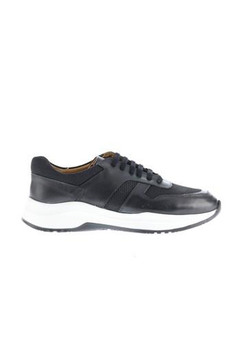 Erkek Giyim - Spor Ayakkabı